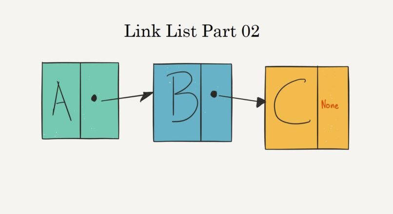লিঙ্কড লিস্ট- ০2 (Singly Linked List-02) [Data Insertion at Beginning]