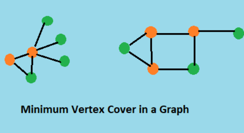 মিনিমাম ভারটেক্স কভার প্রবলেম – Minimum Vertex Cover Problem
